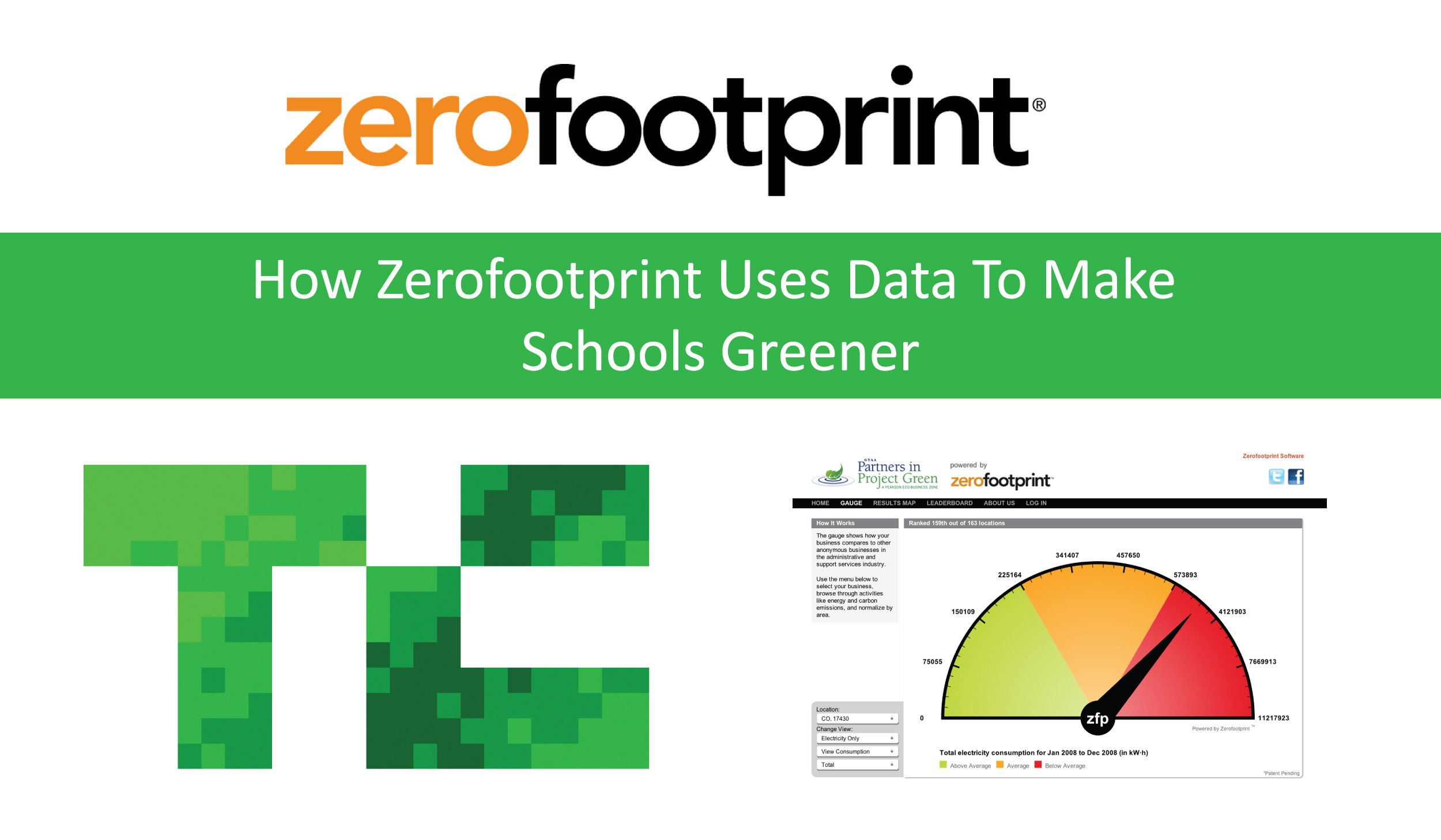 How Zerofootprint Uses Data To Make Schools Greener